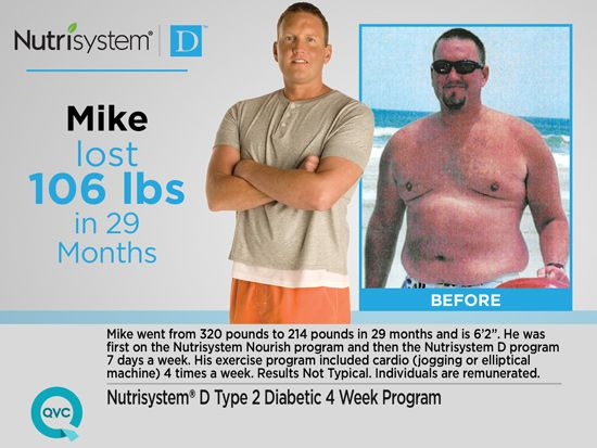 Mike's success story